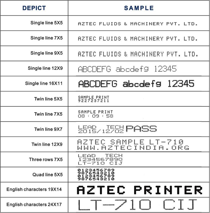 LT 710 Small Character Inkjet Printer | Aztec Technology NZ