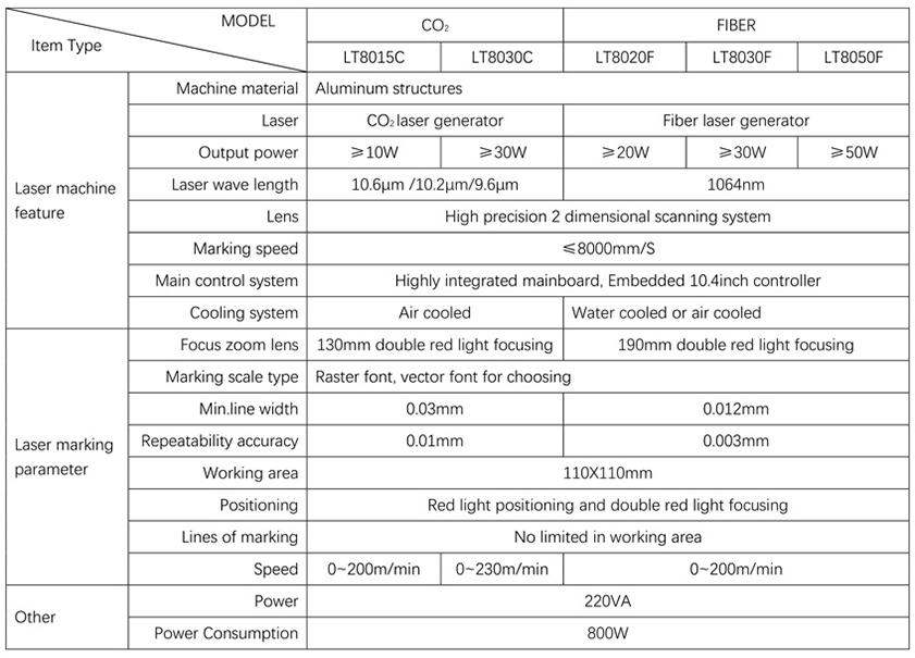 LT 8000 Series - Laser Marking System | Aztec Technology NZ